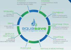 Locate the water leaks and save your money and time with Aquasave!